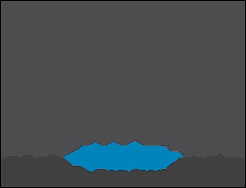 Userverse