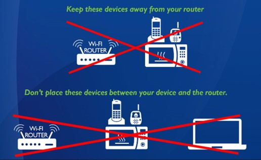 Keep these devices away from your router